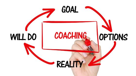 Coaching: What it means to Me